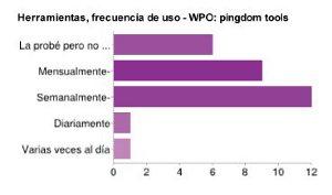 mejor herramienta WPO