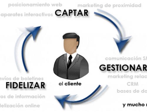¿Cuál es el valor añadido del marketing en el ciclo de vida de un cliente en e-commerce?