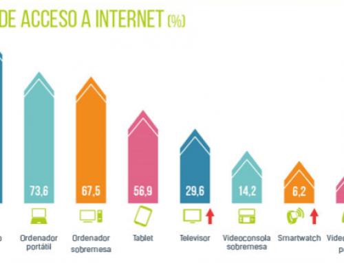 Internet en España: datos y estadísticas de 2016
